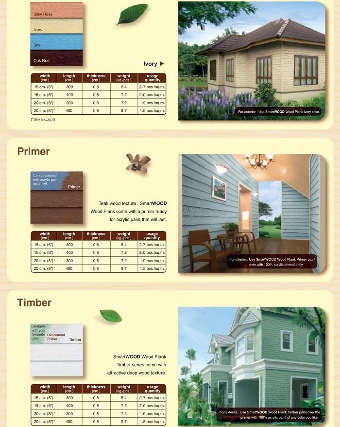 Top 3 loại vật liệu ốp mặt tiền giả gỗ tốt nhất trên thị trường hiện nay