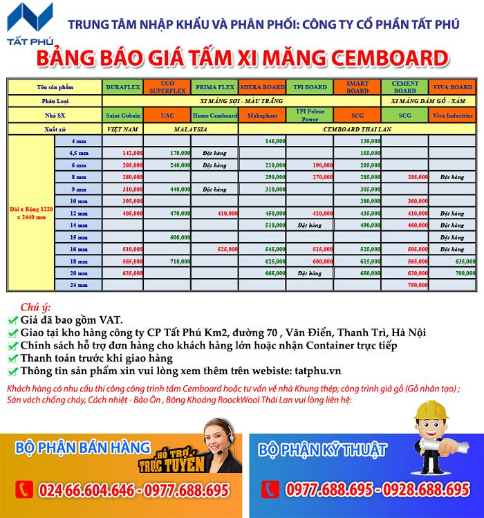 Bảng báo giá tấm xi măng Cemboard thương hiệu Duraflex Việt Nam