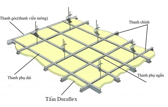 Các bước thi công tấm trần duraflex.