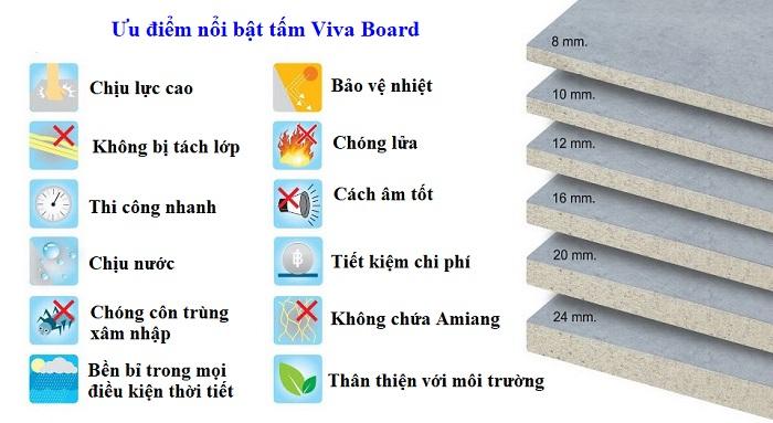 Tấm xi măng dăm gỗ VIVA BOARD – Thái Lan