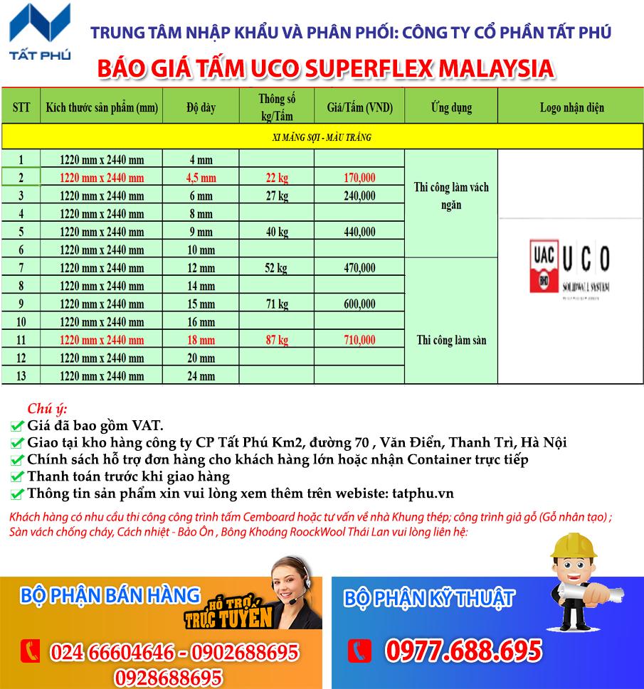 Báo giá tấm UCO SUPER FLEX Malaysia mới nhất