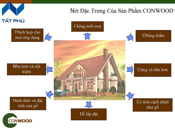 Những ưu điểm vượt trội của tấm sàn gỗ conwood.