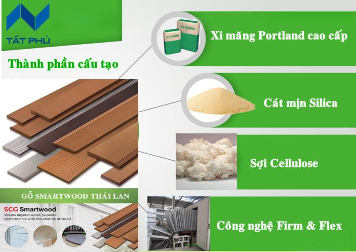Tấm gỗ ốp tường smartwood – Tại sao được gọi là vật liệu xanh.