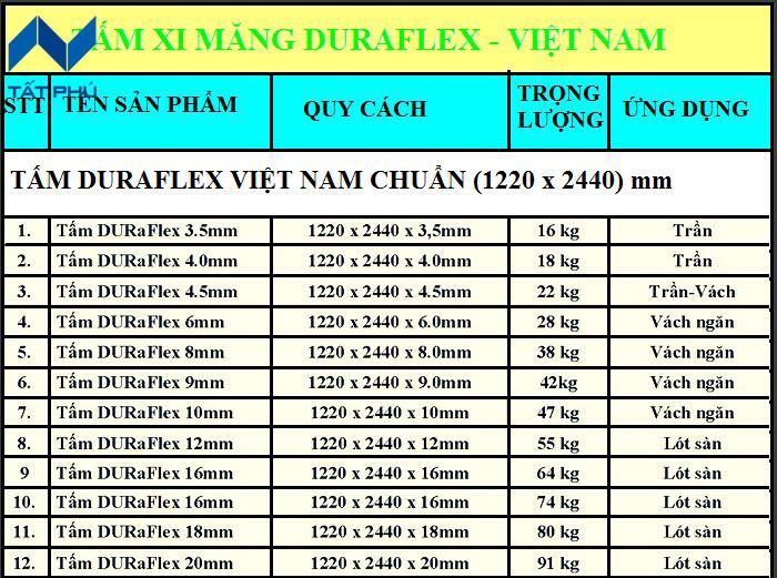 Tấm xi măng sợi Duraflex 2X – Bền chắc gấp đôi
