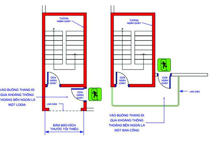Tìm hiểu QCVN 06:2010/BXD và công tác PCCC các công trình xây dựng tại Việt Nam