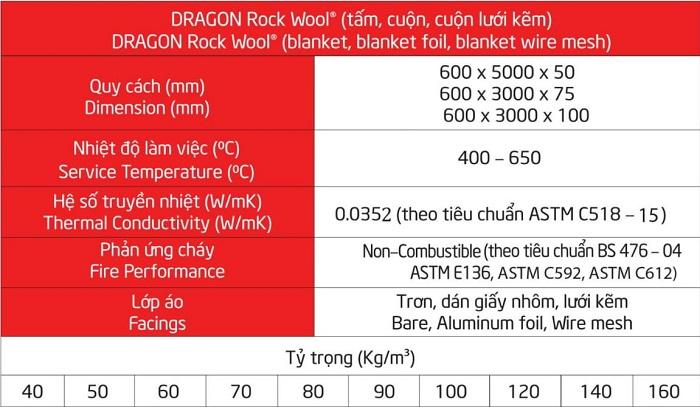 Bông khoáng Dragon Rockwool dạng cuộn