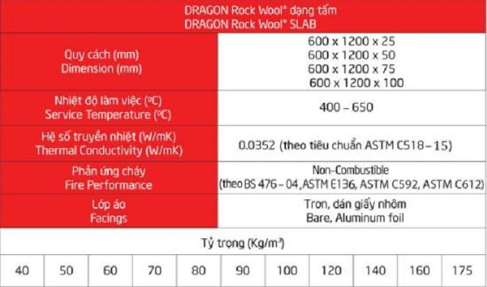 Bông khoáng Dragon Rockwool dạng tấm