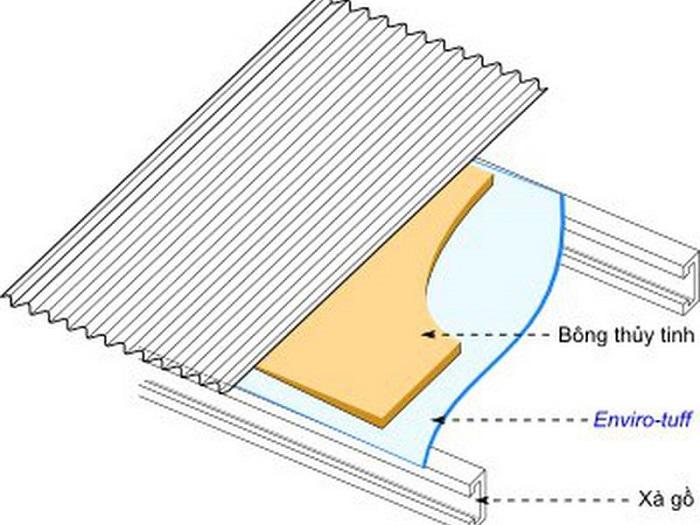 Cách thi công bông thủy tinh trên xà gồ để chống nóng, cách nhiệt.