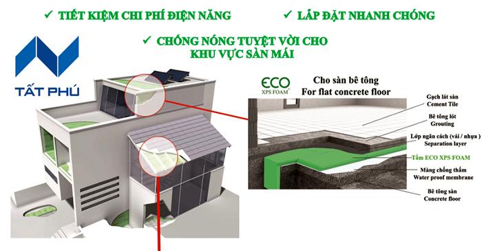 Tấm xốp Eco XPS Foam Panel chống nóng cách âm sàn mái bê tông mái tôn cũ