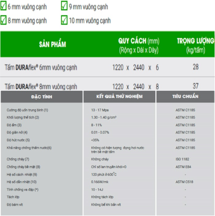Tấm Dura2x làm vách/tường 6mm-10mm – Sự lựa chọn hàng đầu cho mọi công trình xây dựng