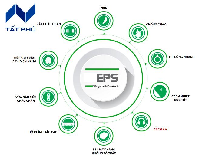 Ưu điểm nổi bật của tấm sàn bê tông nhẹ EPS trong thực tế.
