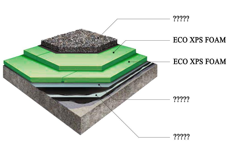 Khám phá các giải pháp dùng tấm XPS Foam trong đời sống