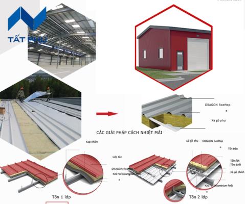 Bông sợi khoáng Dragon Rooftop – Giải pháp cách nhiệt cho nhà thép tiền chế