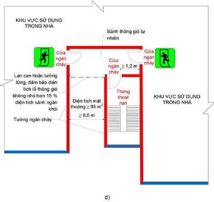 Vật liệu cho hệ thống chống cháy lan cần đáp ứng những yếu tố nào?