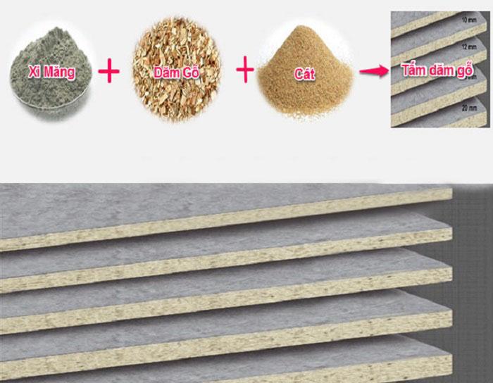 Thành phần cấu tạo tấm xi măng Cemboard sợi Cellulose hay sợi dăm gỗ có gì khác nhau.