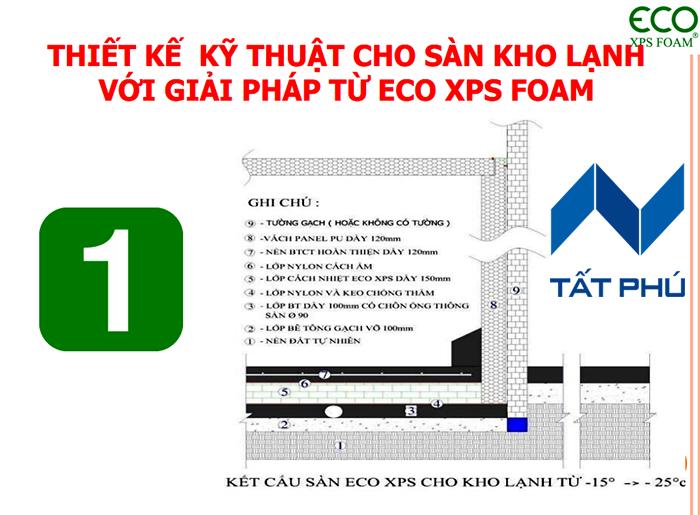 Hình ảnh thi công thực tế tấm ECO XPS Foam làm sàn kho lạnh tại Dự án kho lạnh Satra Bình Điền.