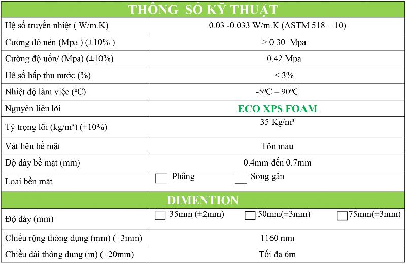 Tìm hiểu đặc điểm tấm cách nhiệt Eco XPS Panel