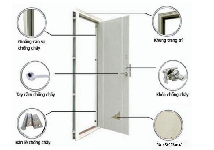 Khám phá cấu tạo của cửa thép chống cháy là gì?