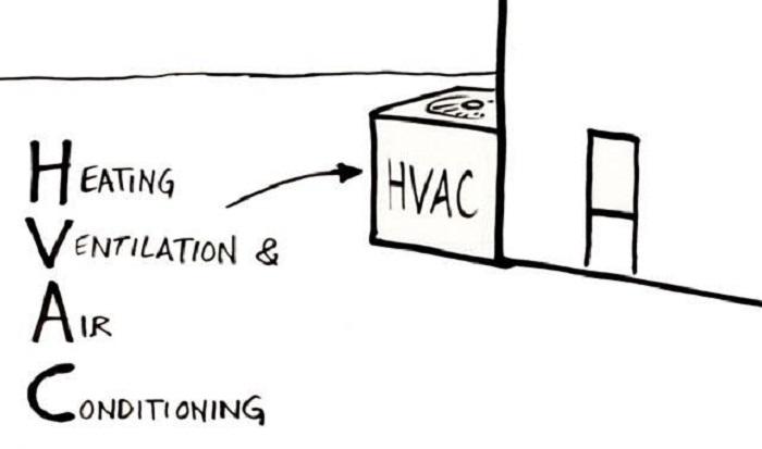 Giải mã hệ thống HVAC là gì