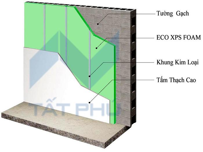 Vai trò của tấm xốp chống nóng tường nhà như thế nào.